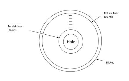 Memori bahan presetasi rangkaian logika dan teknik digital gambar 1118 b menunjukkan lokasi rel yang tidak terlihat jelas pada piring rebah ccuart Images